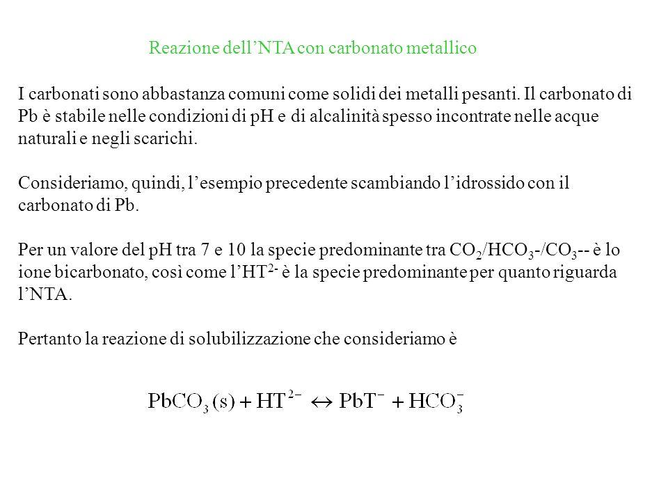 Reazione dell'NTA con carbonato metallico