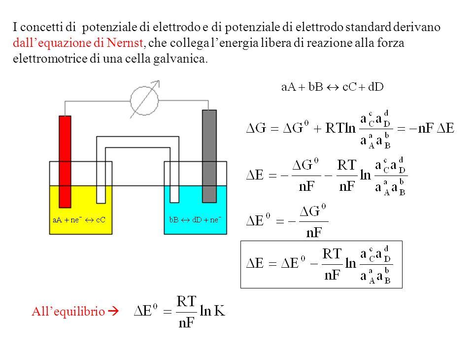 I concetti di potenziale di elettrodo e di potenziale di elettrodo standard derivano dall'equazione di Nernst, che collega l'energia libera di reazione alla forza elettromotrice di una cella galvanica.