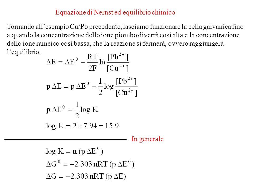 Equazione di Nernst ed equilibrio chimico