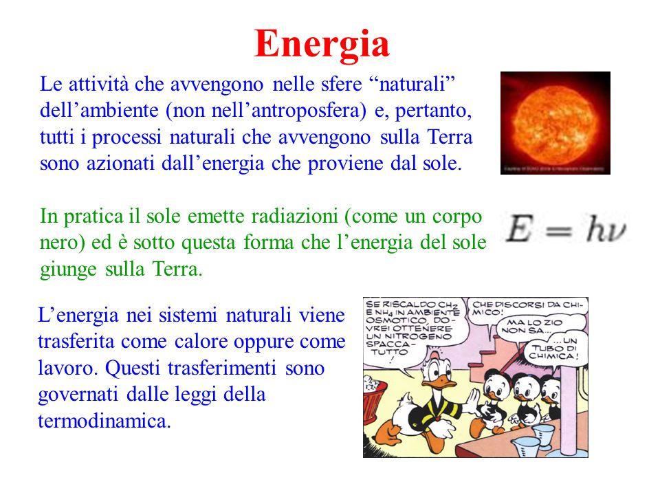 Energia Le attività che avvengono nelle sfere naturali dell'ambiente (non nell'antroposfera) e, pertanto,