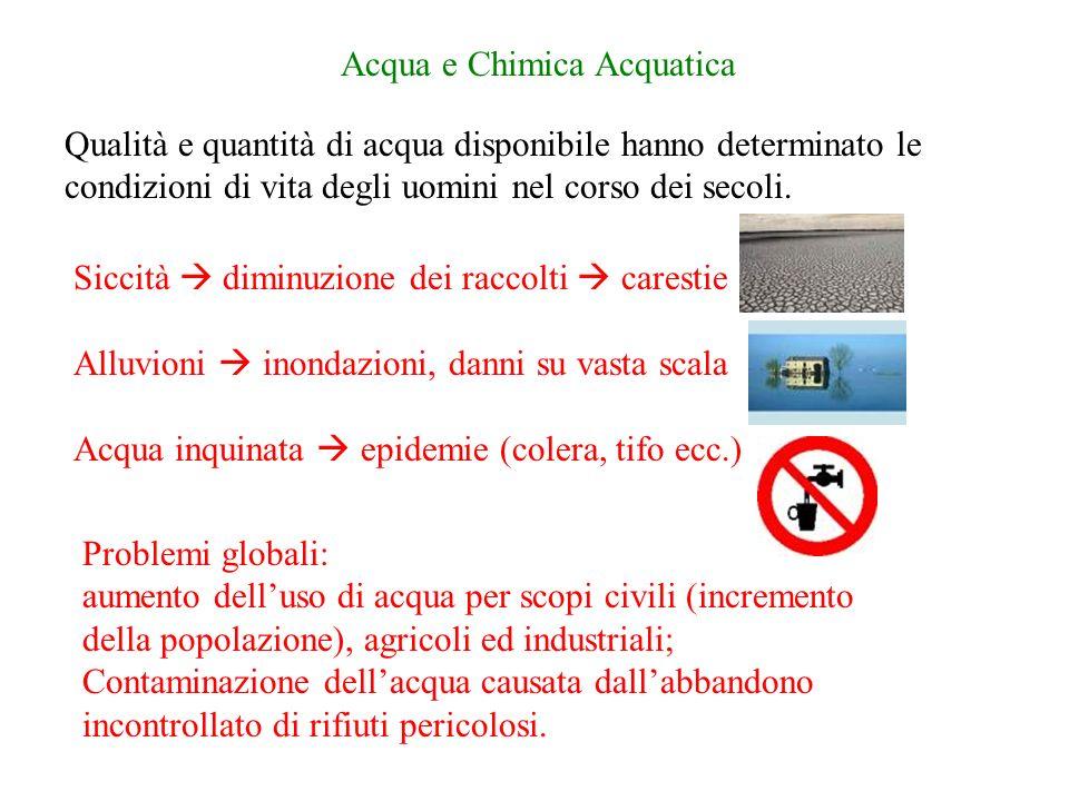 Acqua e Chimica Acquatica