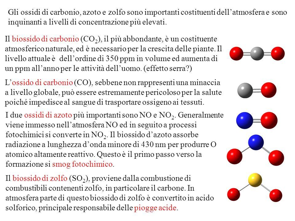 Gli ossidi di carbonio, azoto e zolfo sono importanti costituenti dell'atmosfera e sono inquinanti a livelli di concentrazione più elevati.
