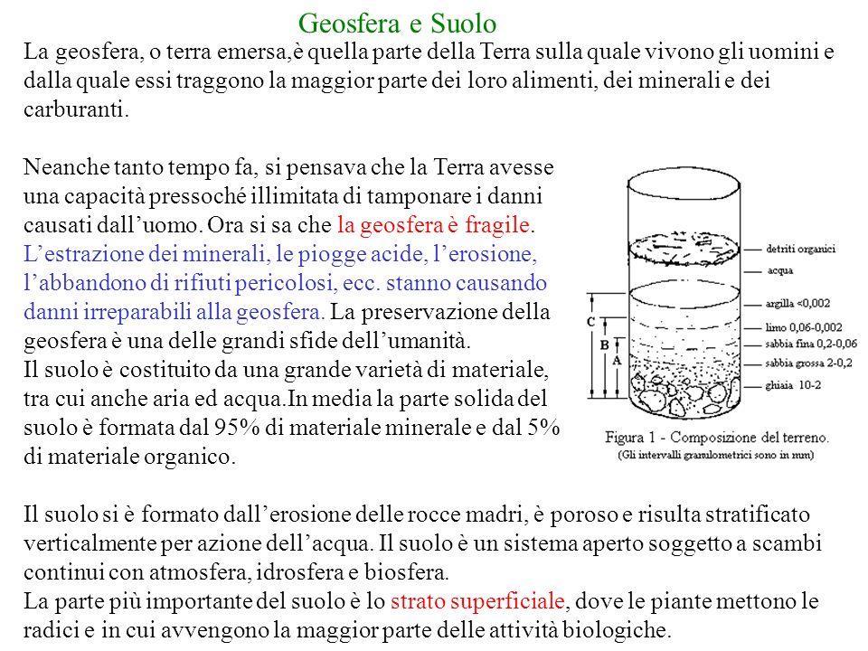 Geosfera e Suolo