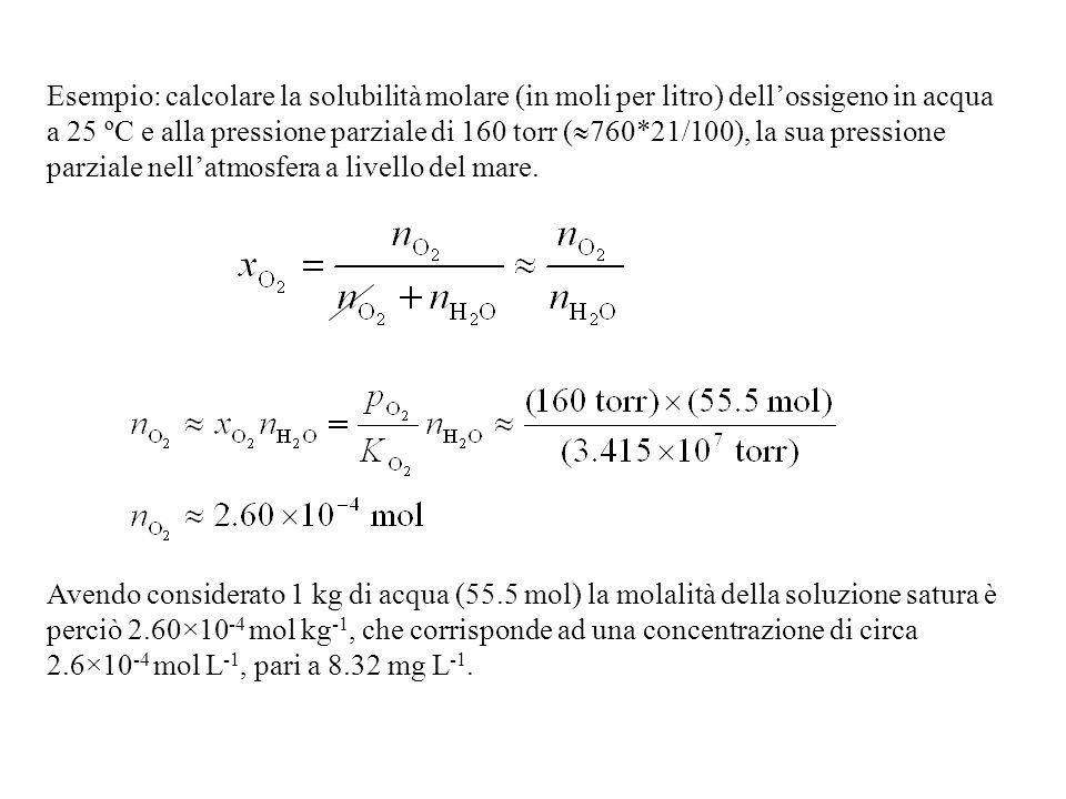 Esempio: calcolare la solubilità molare (in moli per litro) dell'ossigeno in acqua a 25 ºC e alla pressione parziale di 160 torr (760*21/100), la sua pressione parziale nell'atmosfera a livello del mare.