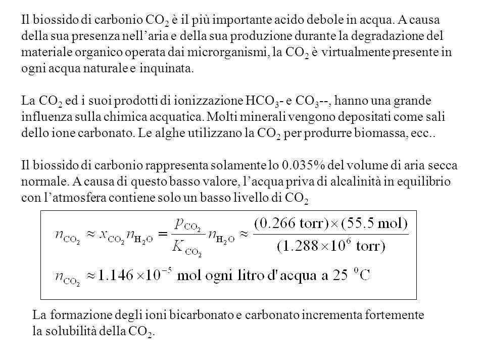 Il biossido di carbonio CO2 è il più importante acido debole in acqua