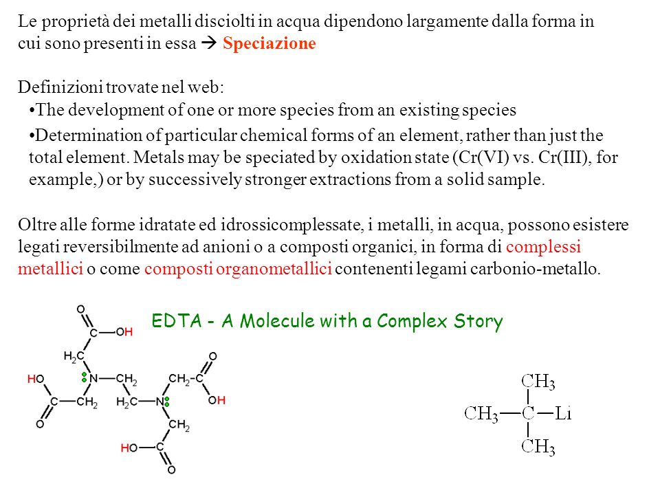 EDTA - A Molecule with a Complex Story