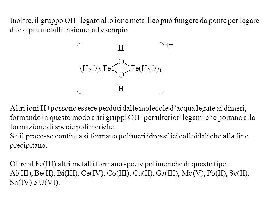 Inoltre, il gruppo OH- legato allo ione metallico può fungere da ponte per legare due o più metalli insieme, ad esempio: