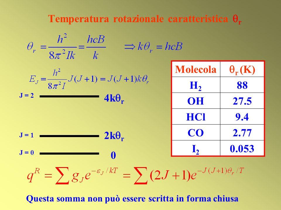 Temperatura rotazionale caratteristica r