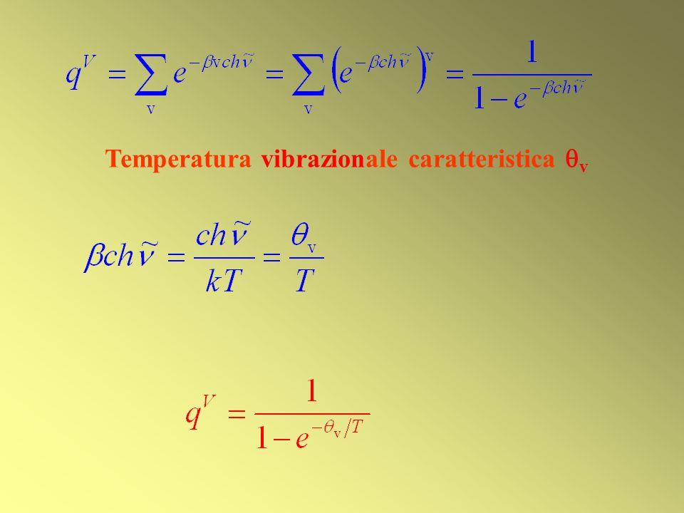 Temperatura vibrazionale caratteristica v