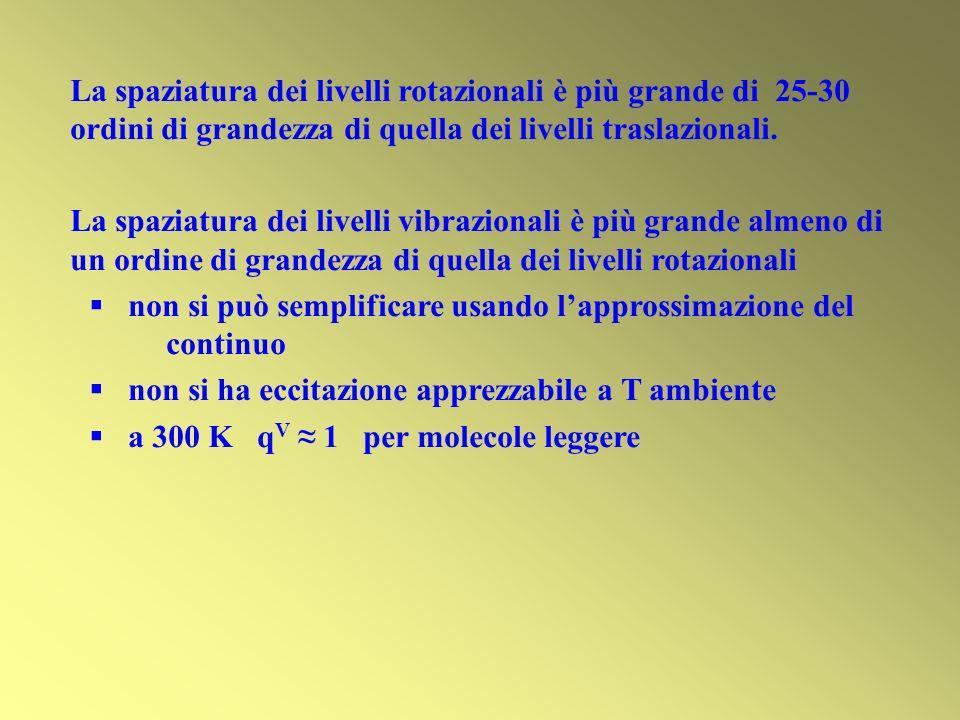 La spaziatura dei livelli rotazionali è più grande di 25-30 ordini di grandezza di quella dei livelli traslazionali.