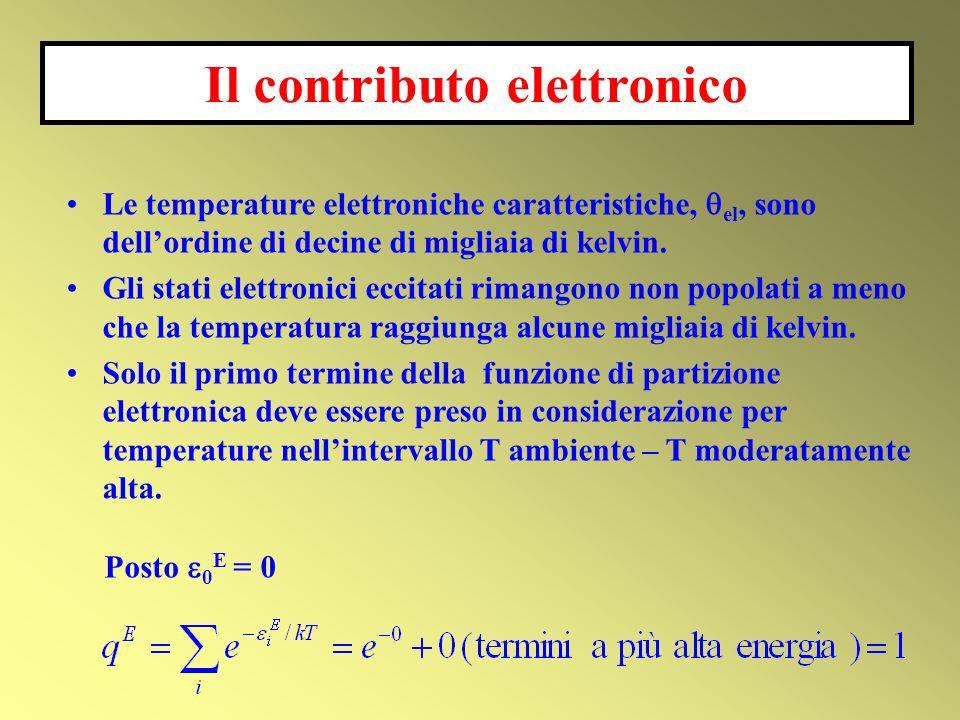 Il contributo elettronico