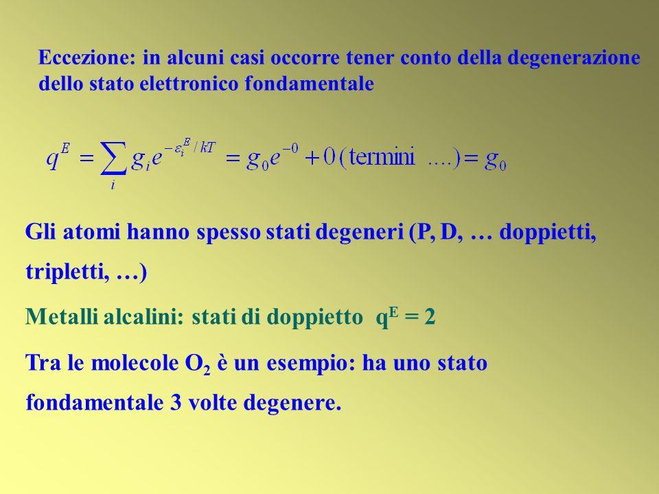 Metalli alcalini: stati di doppietto qE = 2
