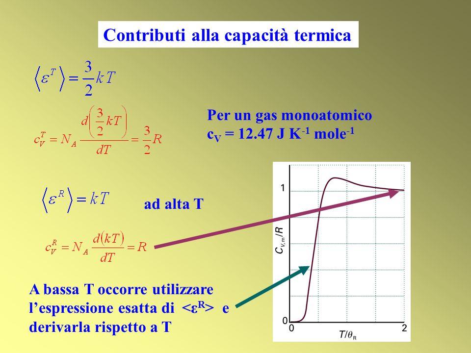 Contributi alla capacità termica