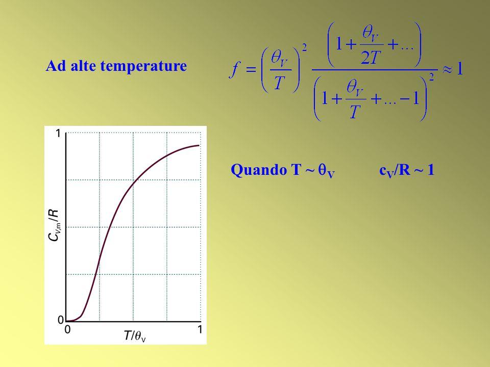 Ad alte temperature Quando T ~ V cV/R ~ 1