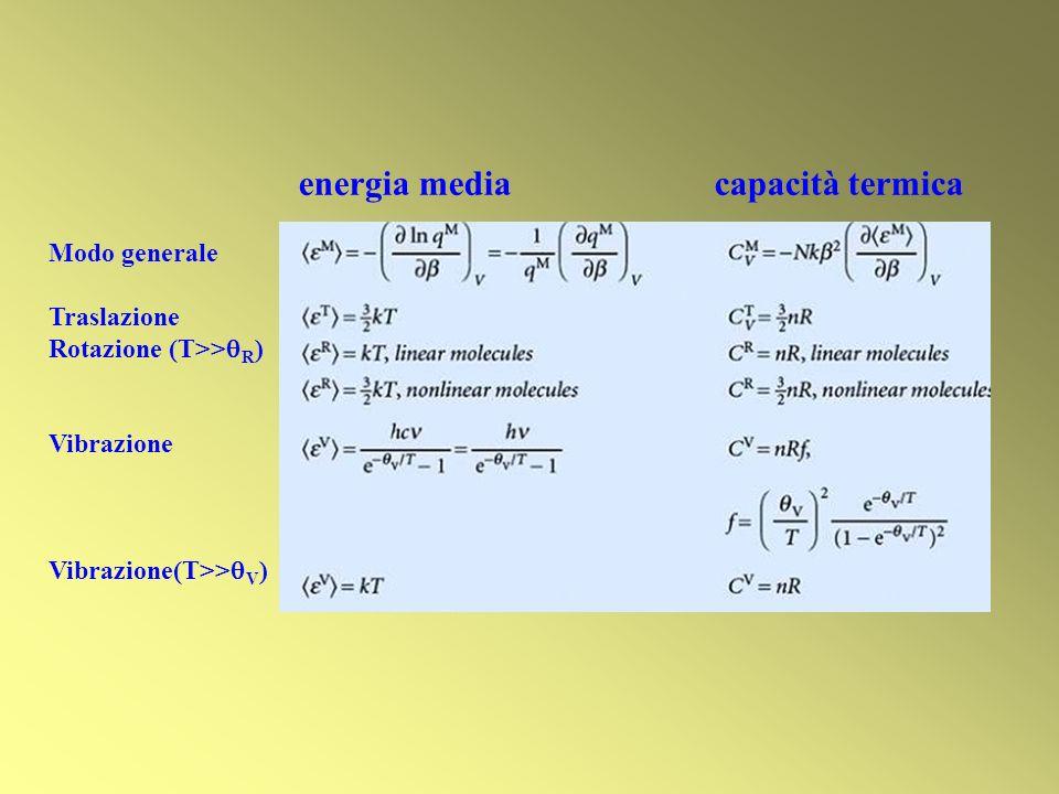 energia media capacità termica