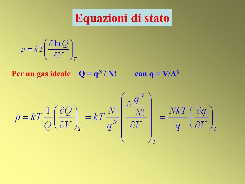 Equazioni di stato Per un gas ideale Q = qN / N! con q = V/Λ3