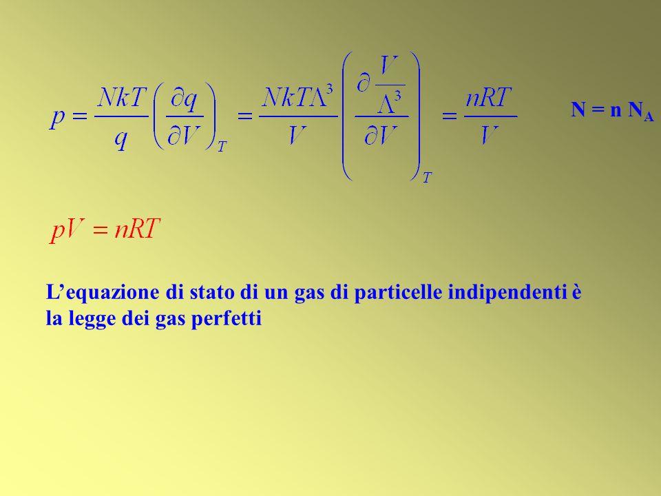 N = n NA L'equazione di stato di un gas di particelle indipendenti è la legge dei gas perfetti