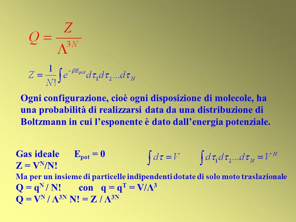 Ogni configurazione, cioè ogni disposizione di molecole, ha una probabilità di realizzarsi data da una distribuzione di Boltzmann in cui l'esponente è dato dall'energia potenziale.