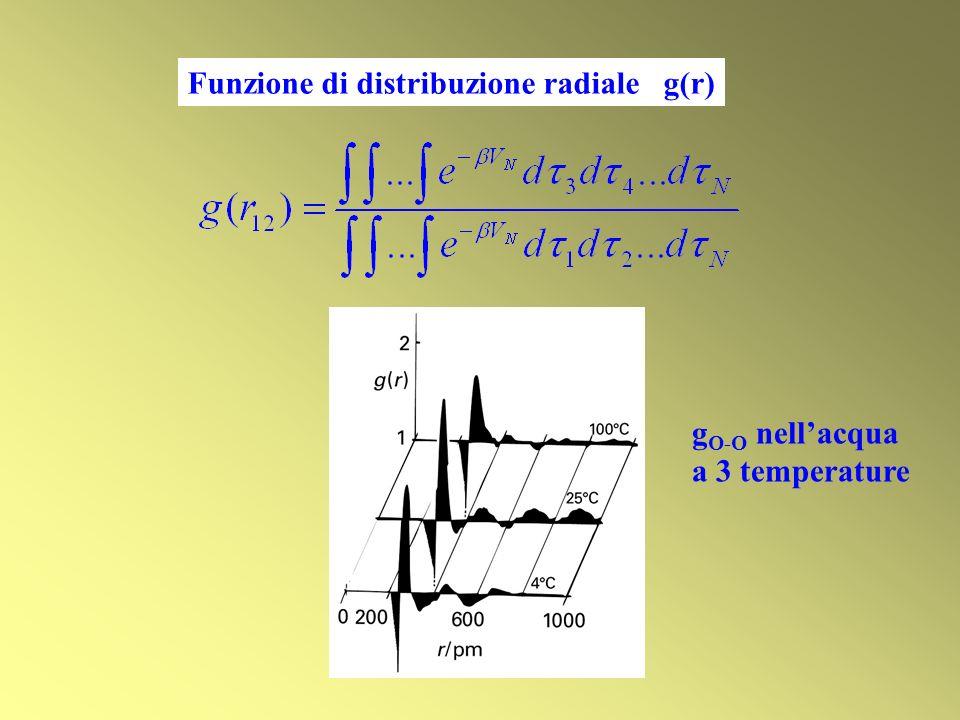 Funzione di distribuzione radiale g(r)