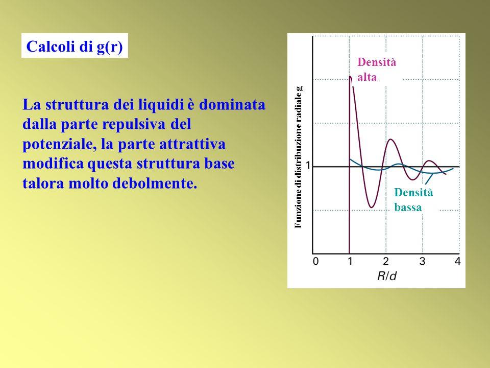 Calcoli di g(r) Funzione di distribuzione radiale g. Densità. alta. bassa.