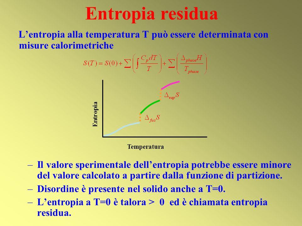 Entropia residua L'entropia alla temperatura T può essere determinata con misure calorimetriche.