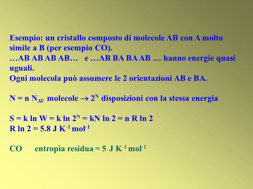 Esempio: un cristallo composto di molecole AB con A molto simile a B (per esempio CO).