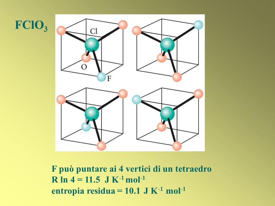 FClO3 F può puntare ai 4 vertici di un tetraedro