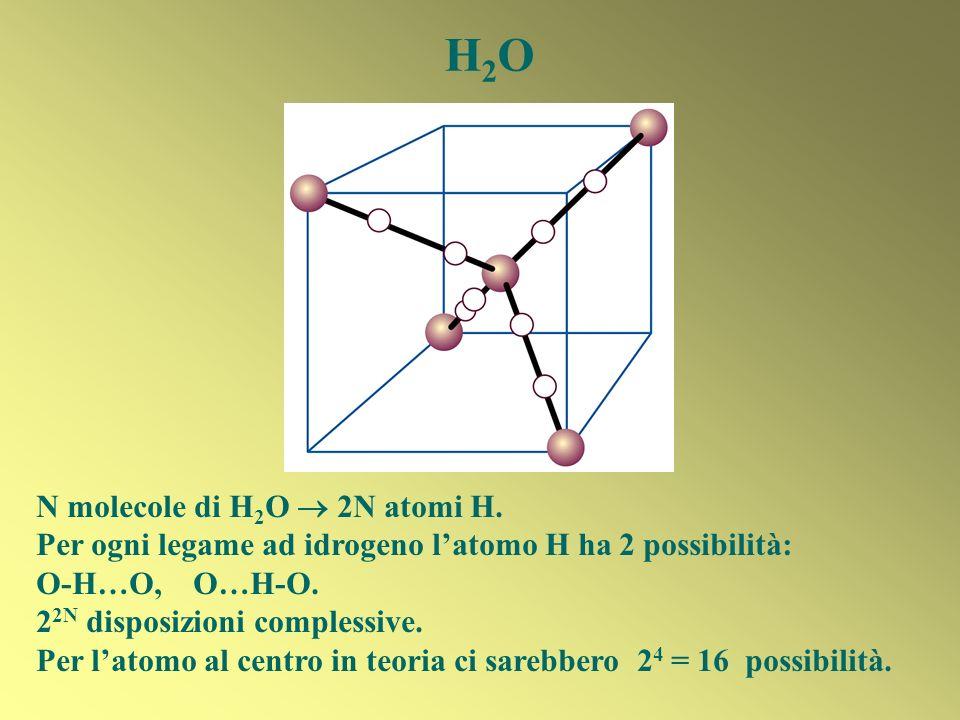 H2O N molecole di H2O  2N atomi H.