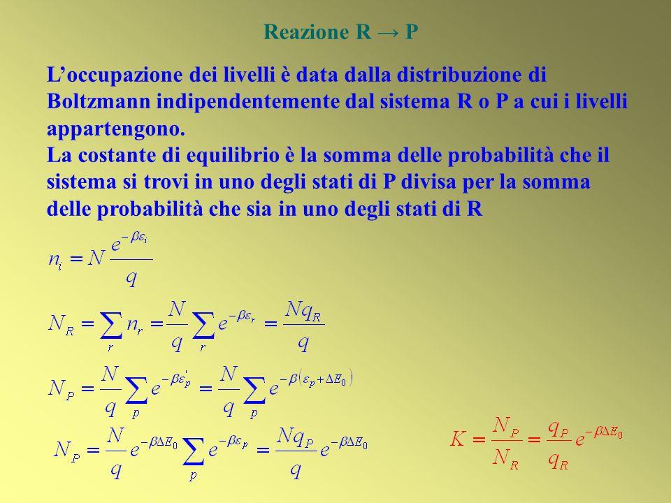 Reazione R → P L'occupazione dei livelli è data dalla distribuzione di Boltzmann indipendentemente dal sistema R o P a cui i livelli appartengono.