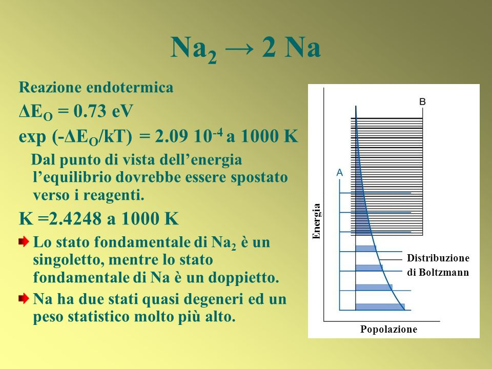 Na2 → 2 Na ΔEO = 0.73 eV exp (-ΔEO/kT) = 2.09 10-4 a 1000 K