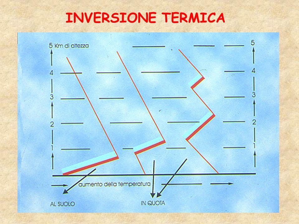 INVERSIONE TERMICA