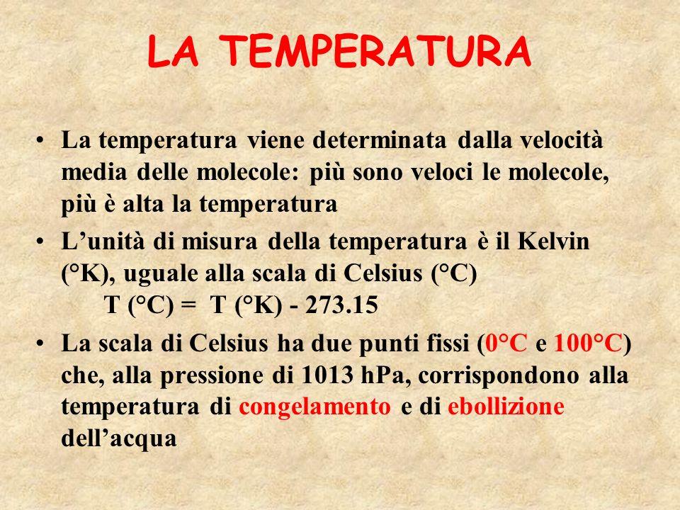 LA TEMPERATURA La temperatura viene determinata dalla velocità media delle molecole: più sono veloci le molecole, più è alta la temperatura.