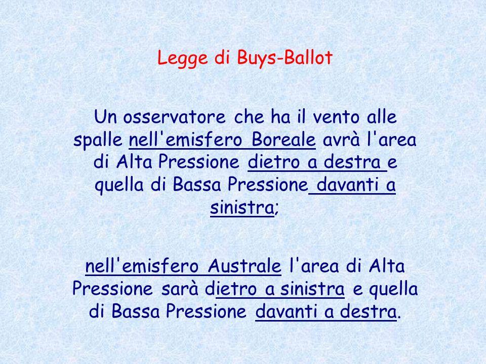 Legge di Buys-Ballot