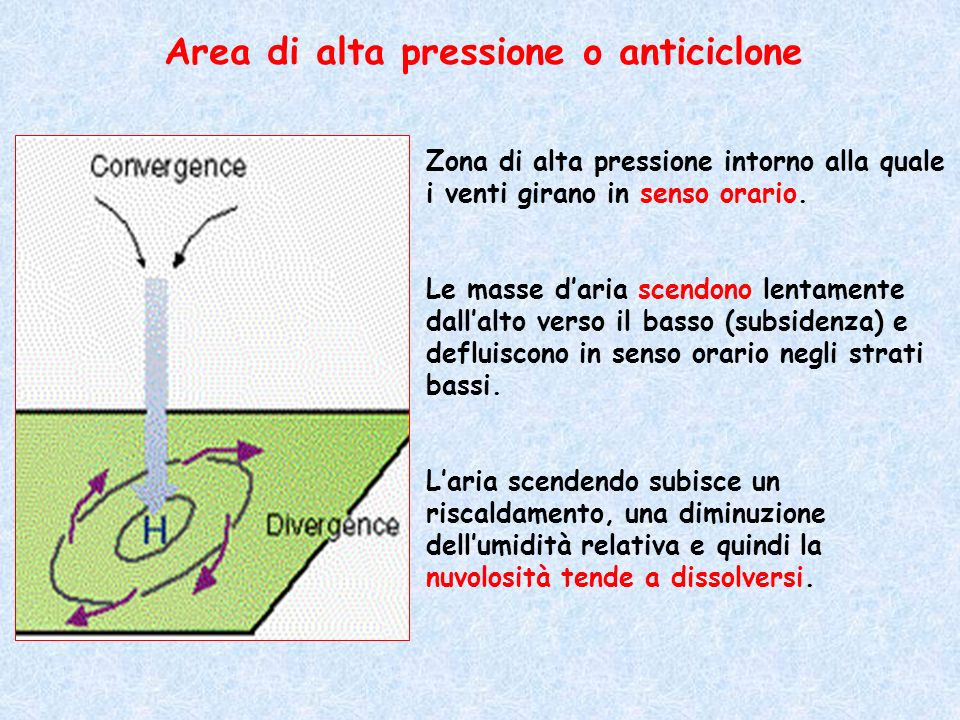 Area di alta pressione o anticiclone