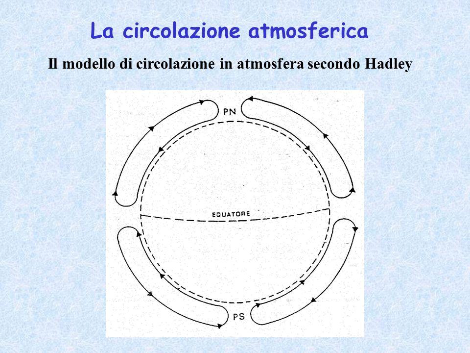 La circolazione atmosferica