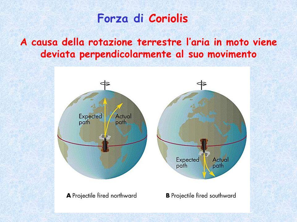 Forza di Coriolis A causa della rotazione terrestre l'aria in moto viene deviata perpendicolarmente al suo movimento.