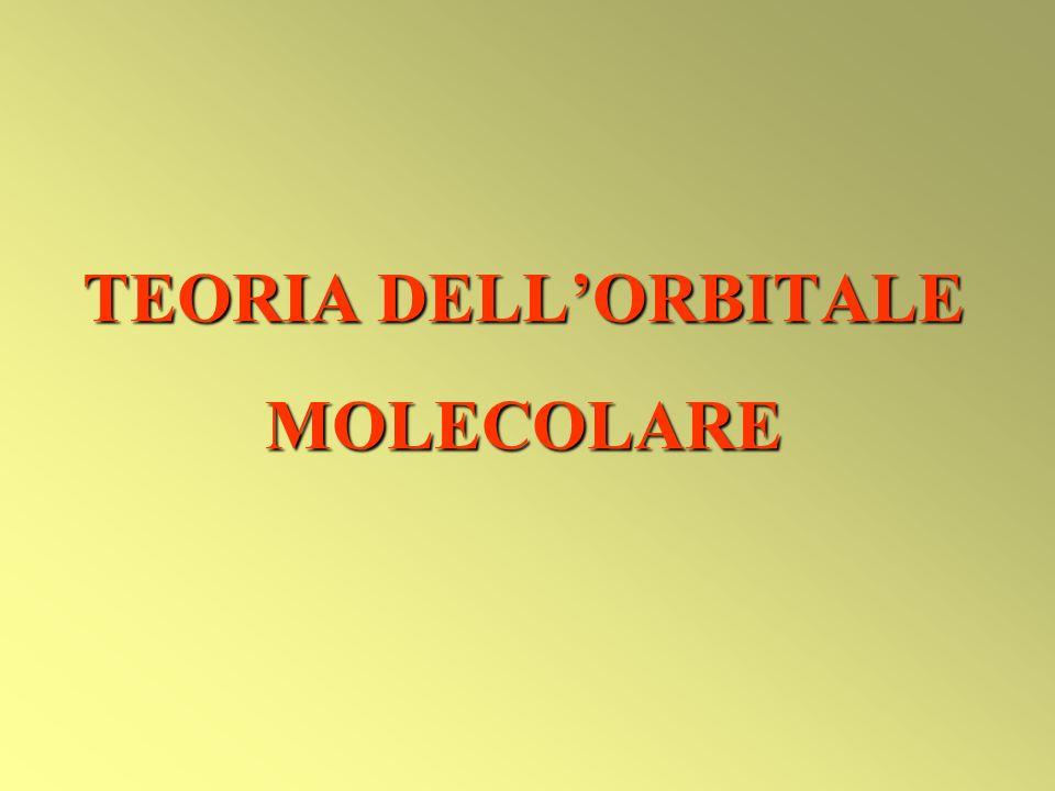 TEORIA DELL'ORBITALE MOLECOLARE