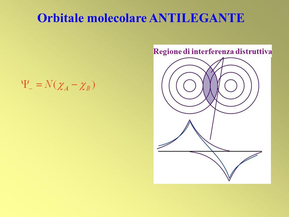 Orbitale molecolare ANTILEGANTE