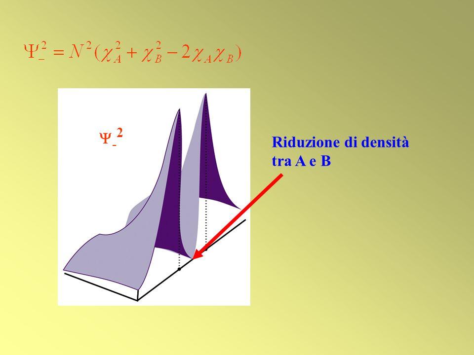 -2 Riduzione di densità tra A e B