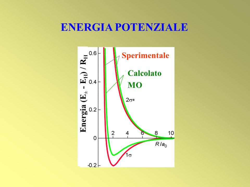 ENERGIA POTENZIALE Sperimentale Energia (E± - EH) / RH Calcolato MO