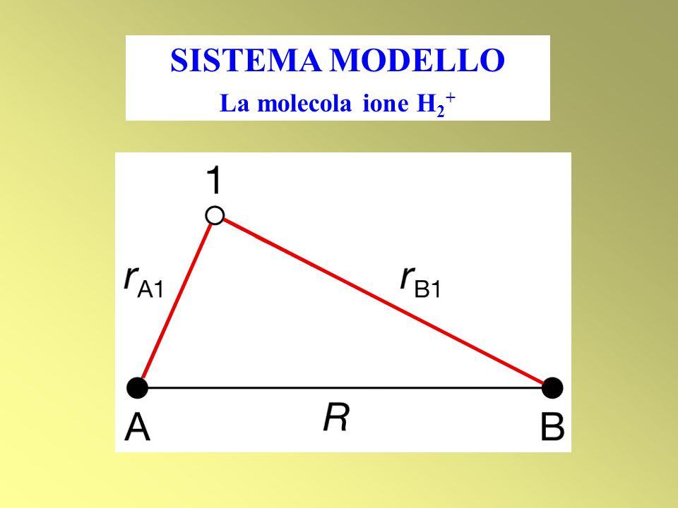 SISTEMA MODELLO La molecola ione H2+