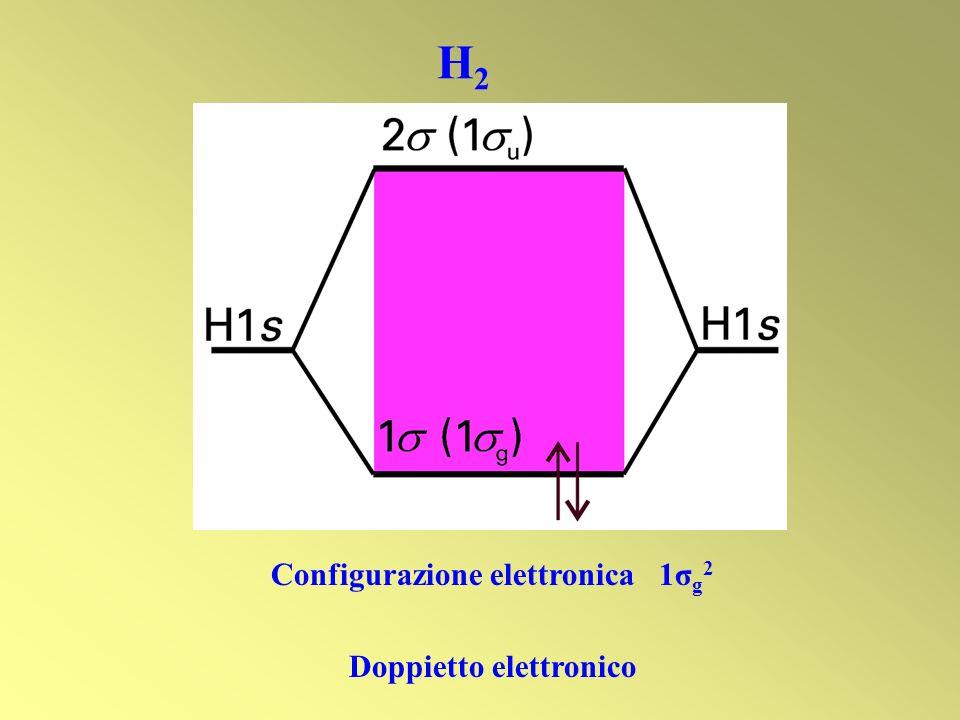 Configurazione elettronica 1σg2 Doppietto elettronico