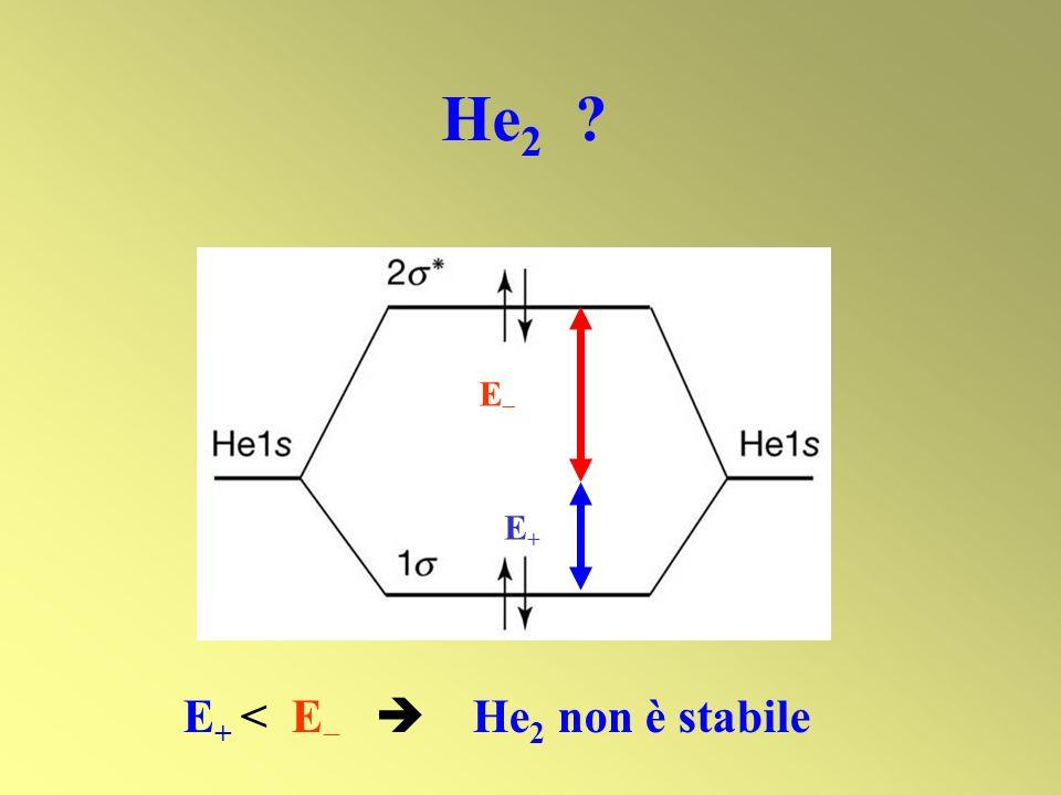 E+ < E  He2 non è stabile