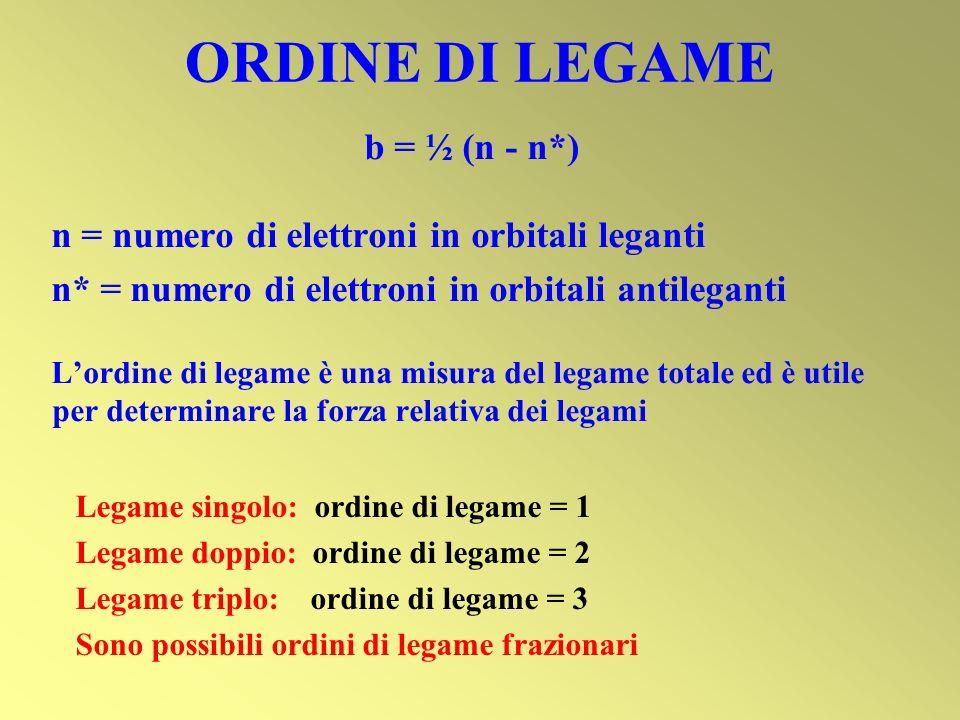 ORDINE DI LEGAME b = ½ (n - n*)