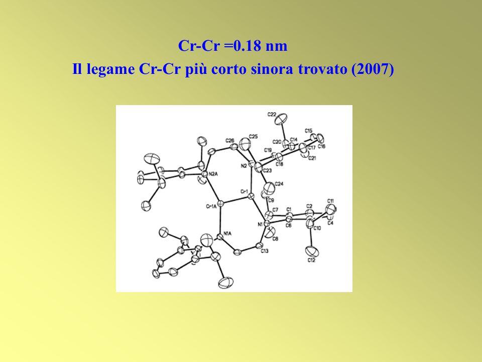 Il legame Cr-Cr più corto sinora trovato (2007)