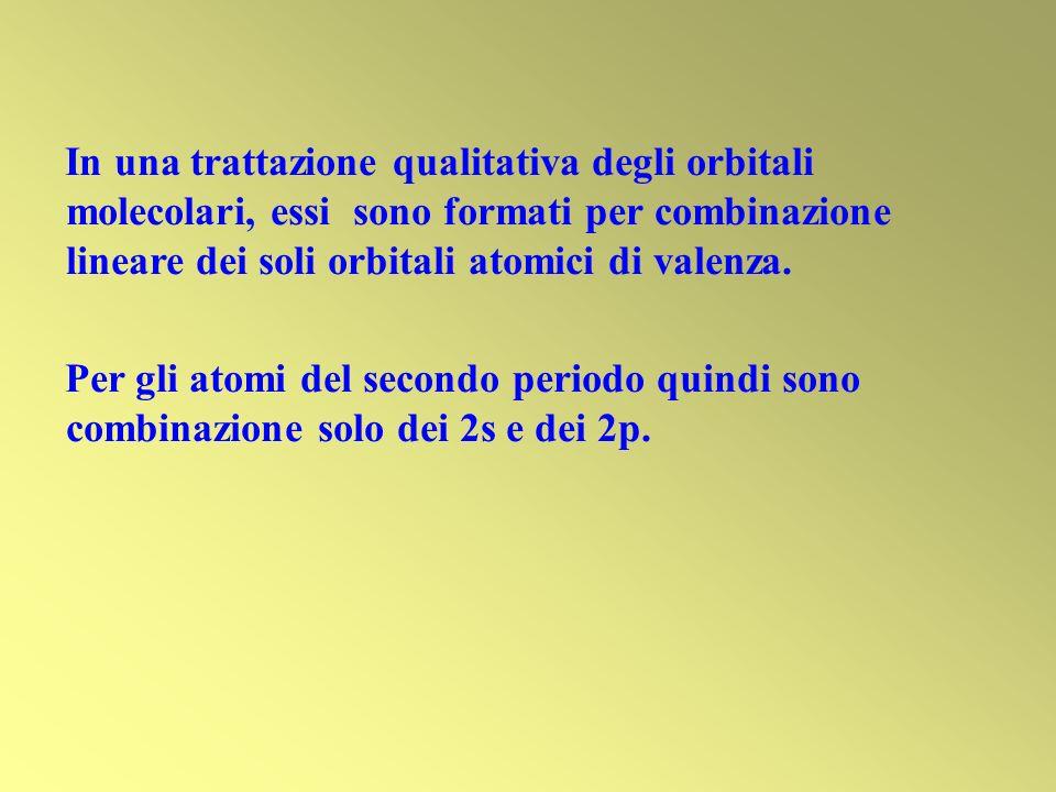 In una trattazione qualitativa degli orbitali molecolari, essi sono formati per combinazione lineare dei soli orbitali atomici di valenza.