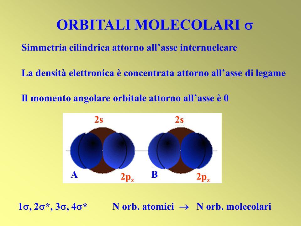 1, 2*, 3, 4* N orb. atomici  N orb. molecolari