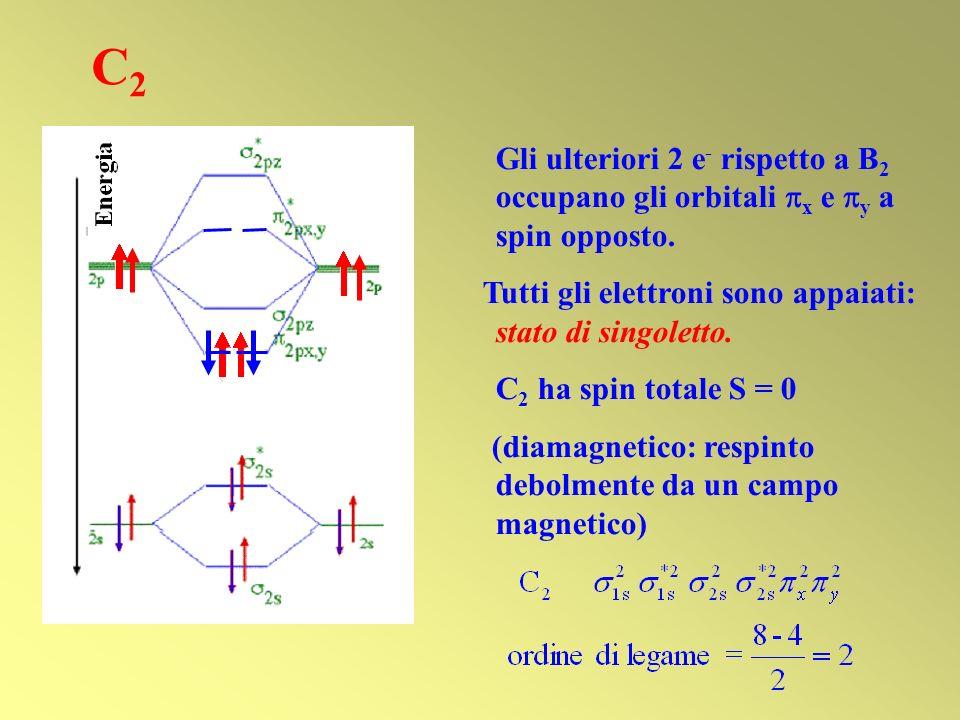 C2 Gli ulteriori 2 e- rispetto a B2 occupano gli orbitali x e y a spin opposto. Tutti gli elettroni sono appaiati: stato di singoletto.