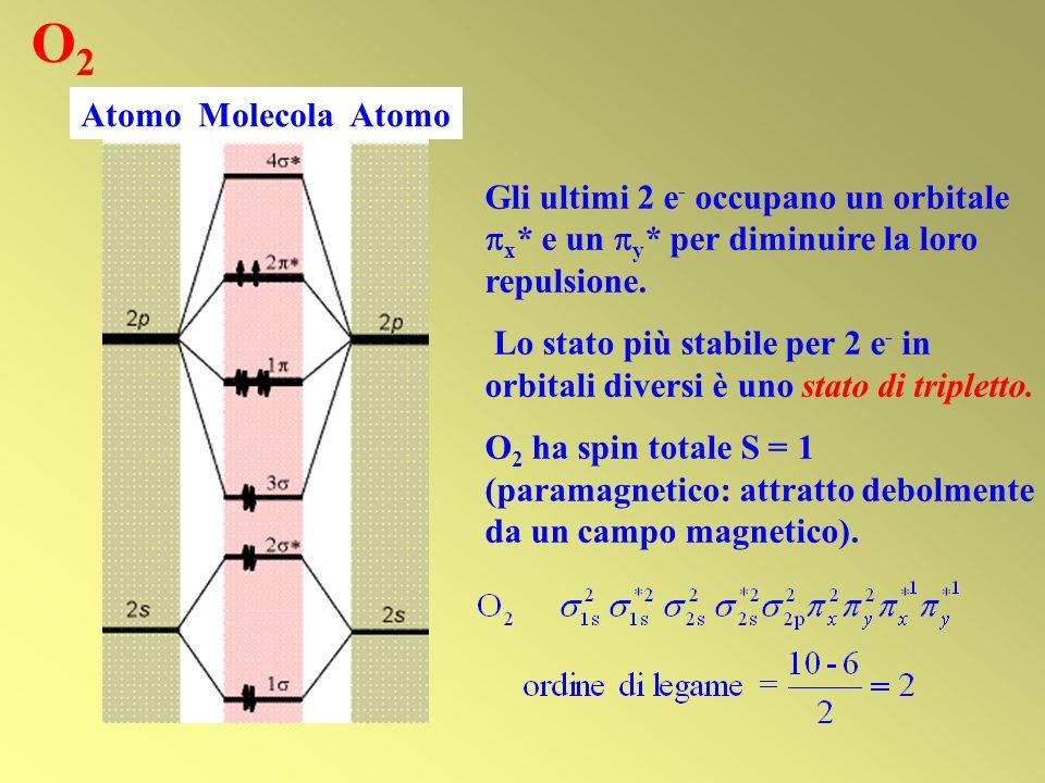 O2 Atomo Molecola Atomo. Gli ultimi 2 e- occupano un orbitale x* e un y* per diminuire la loro repulsione.
