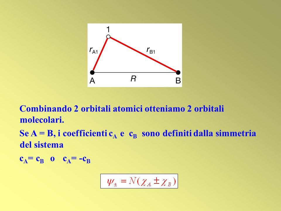 Combinando 2 orbitali atomici otteniamo 2 orbitali molecolari.